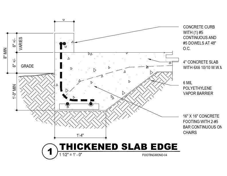 It s all about the details cac c studio v for Concrete slab plans